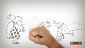 Produzione video: Evolution